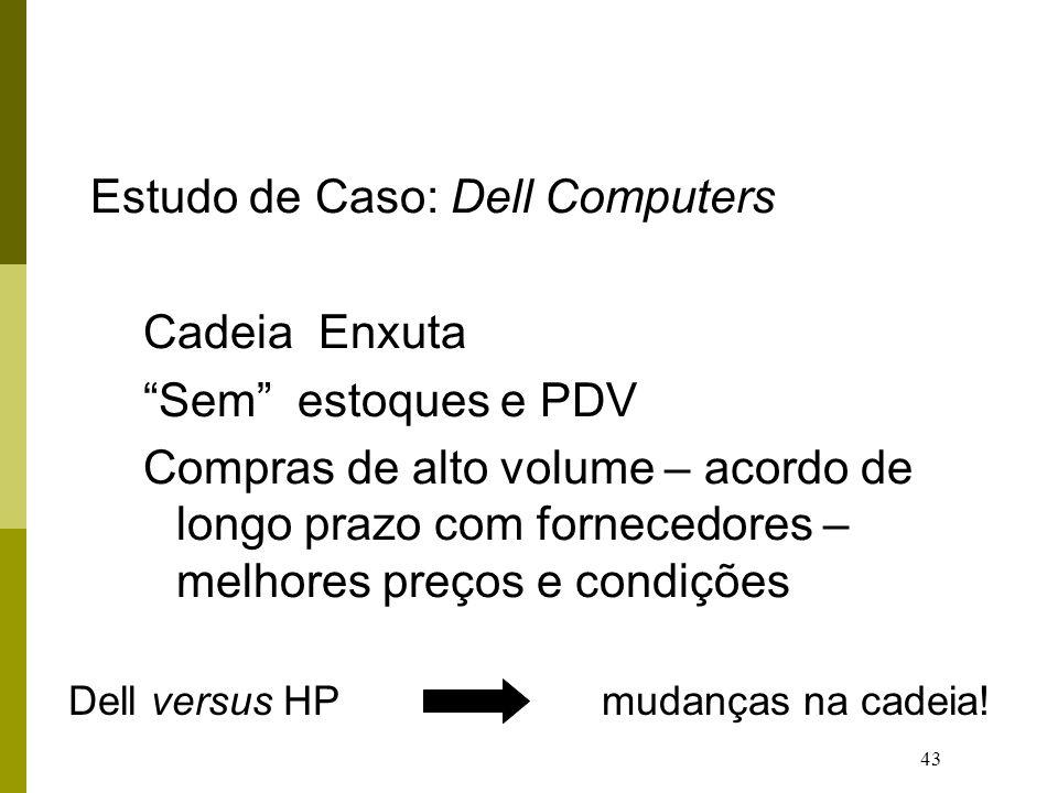 Dell versus HP mudanças na cadeia!
