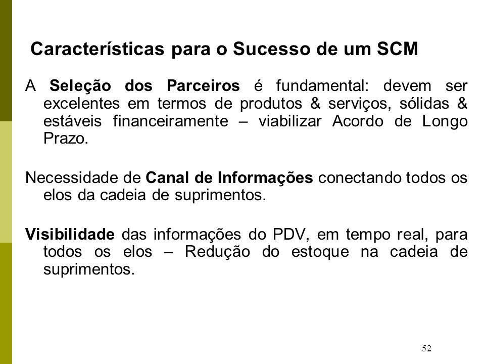 Características para o Sucesso de um SCM