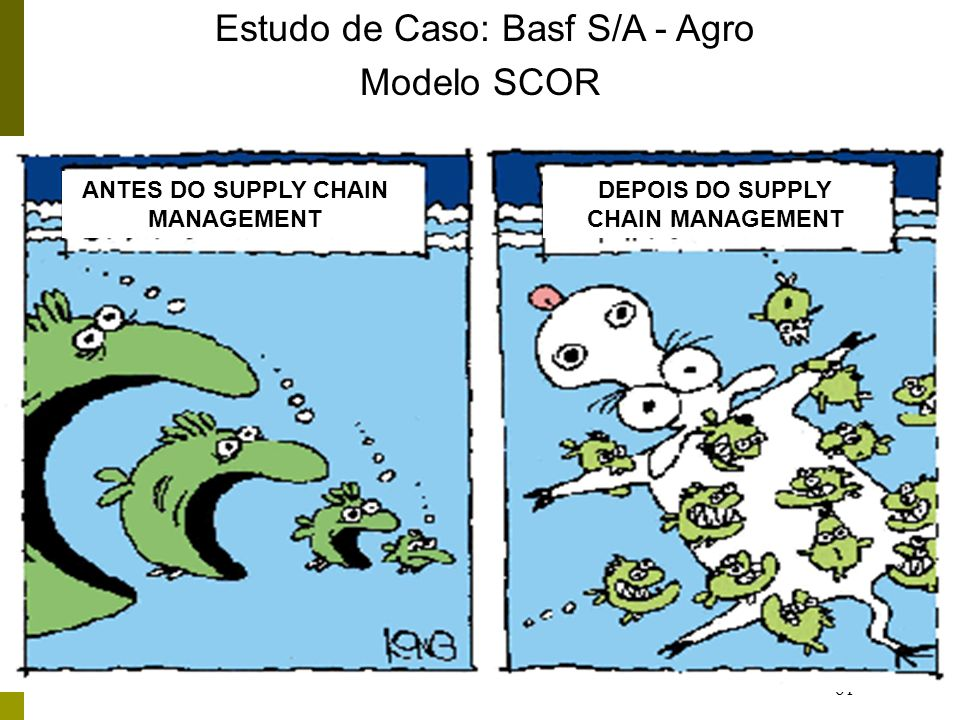 ANTES DO SUPPLY CHAIN MANAGEMENT DEPOIS DO SUPPLY CHAIN MANAGEMENT