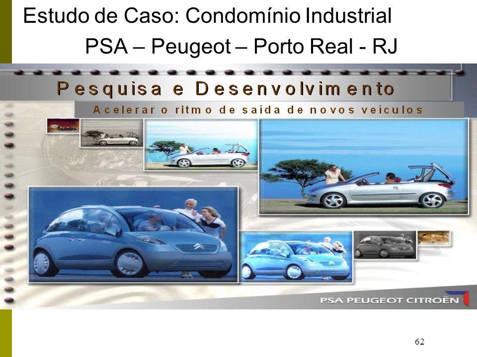 PSA – Peugeot – Porto Real - RJ