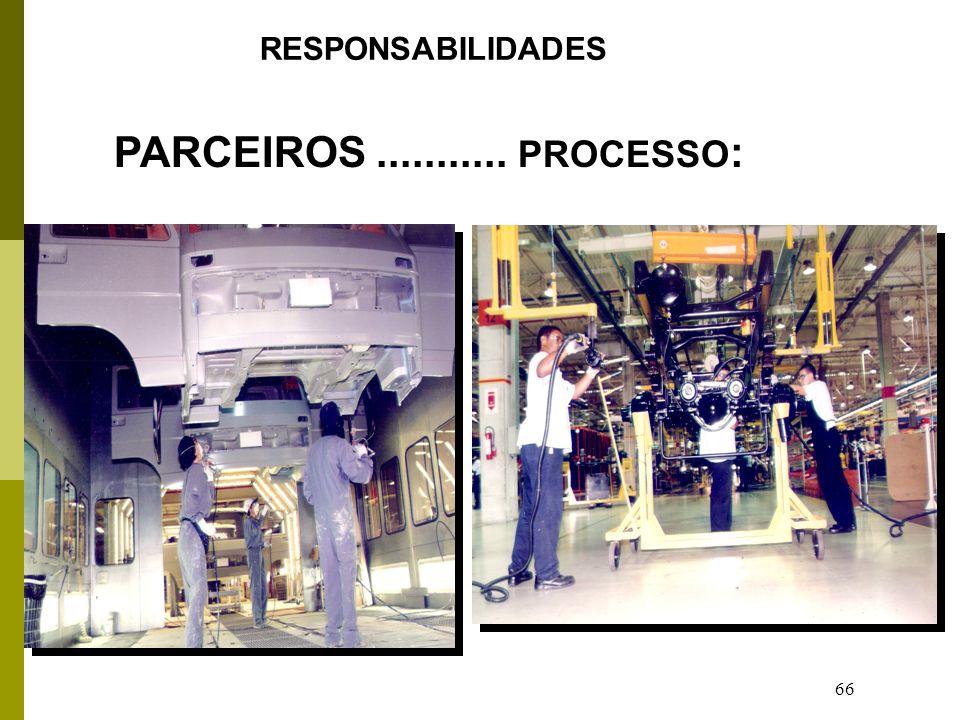 RESPONSABILIDADES PARCEIROS ........... PROCESSO: