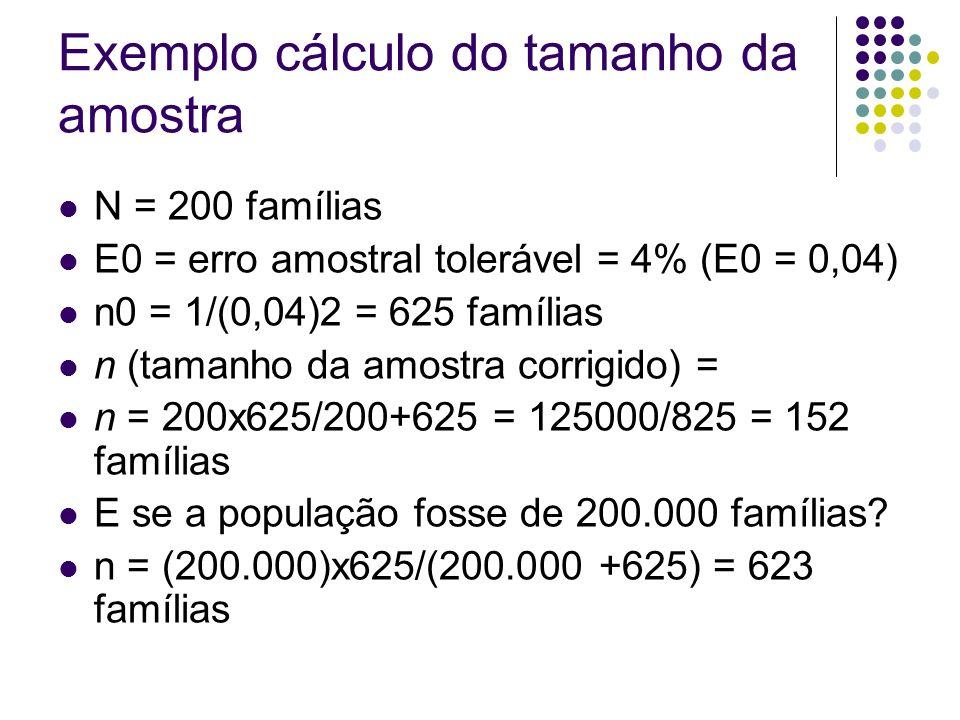 Exemplo cálculo do tamanho da amostra