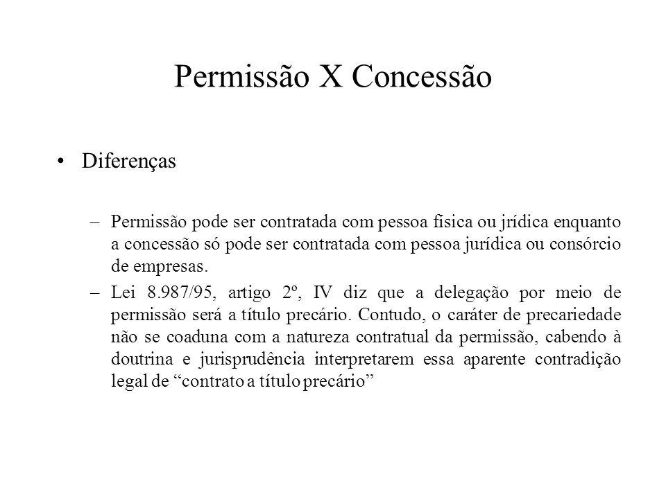 Permissão X Concessão Diferenças
