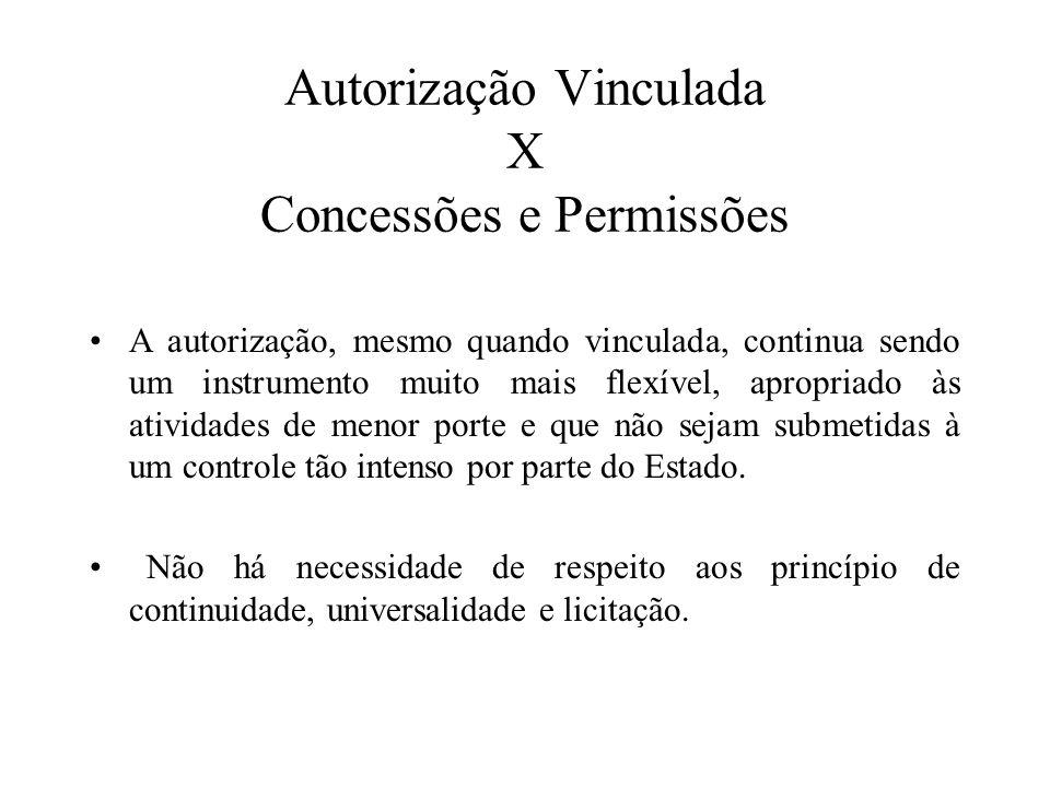 Autorização Vinculada X Concessões e Permissões