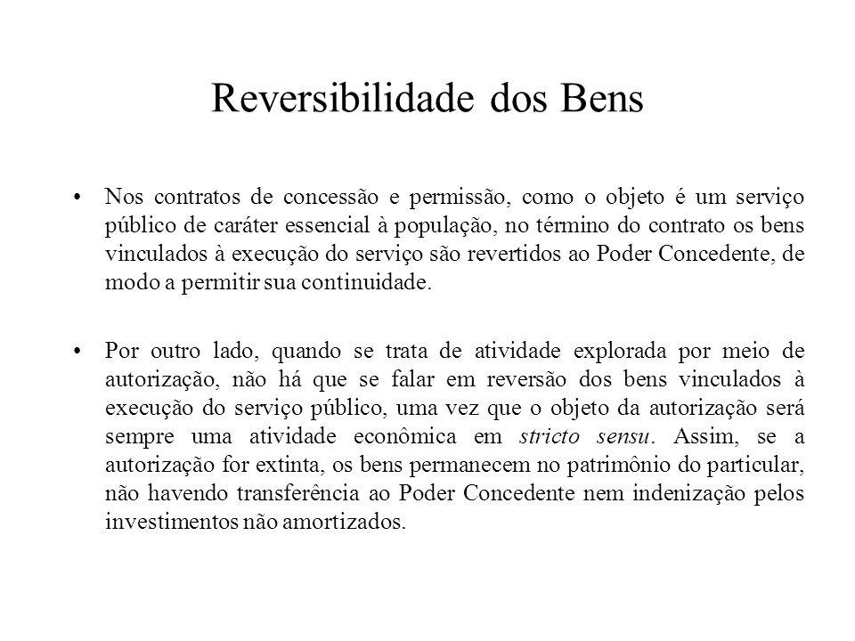 Reversibilidade dos Bens