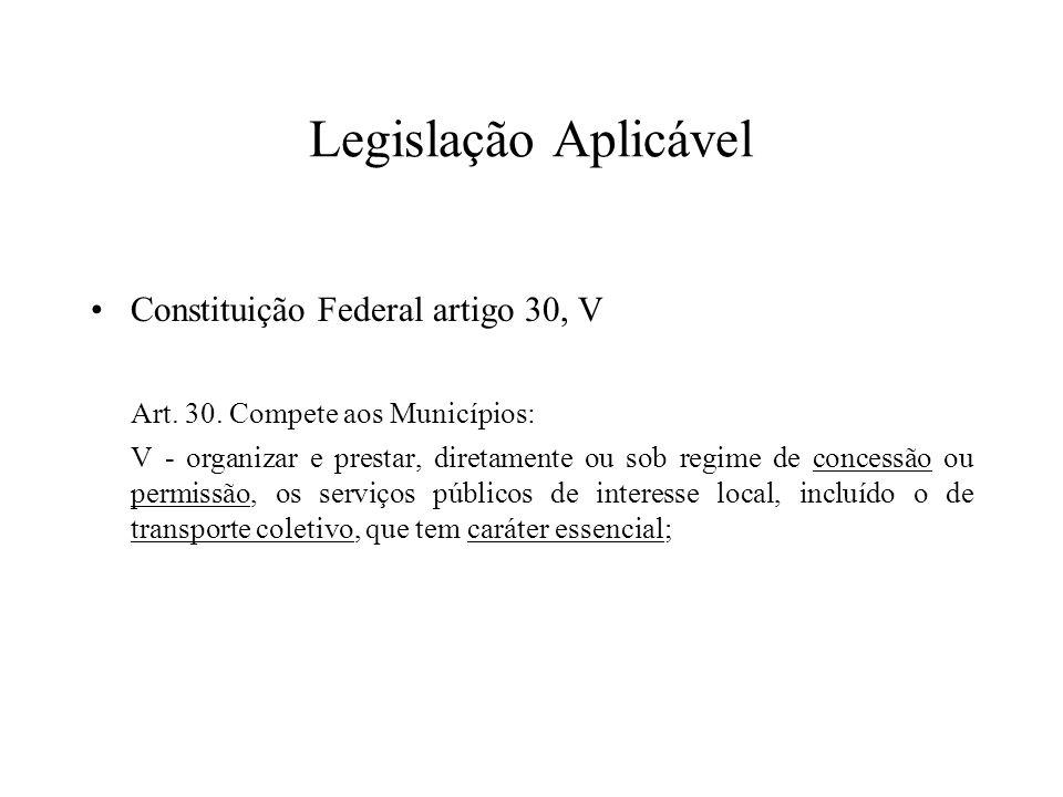 Legislação Aplicável Constituição Federal artigo 30, V