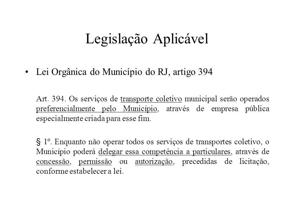 Legislação Aplicável Lei Orgânica do Município do RJ, artigo 394