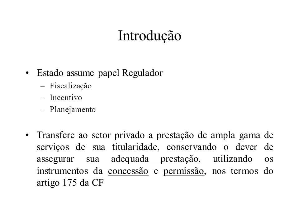 Introdução Estado assume papel Regulador