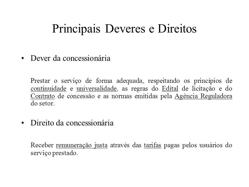 Principais Deveres e Direitos