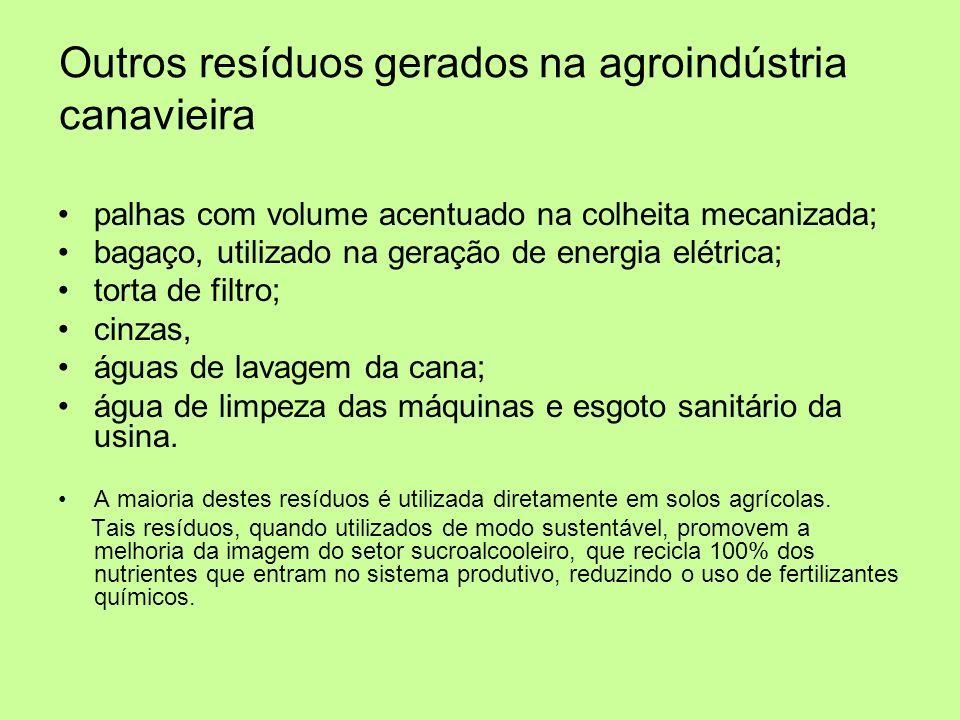Outros resíduos gerados na agroindústria canavieira