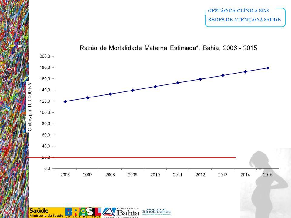 GESTÃO DA CLÍNICA NAS REDES DE ATENÇÃO À SAÚDE
