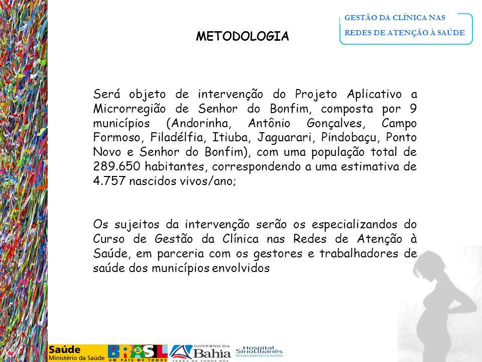GESTÃO DA CLÍNICA NAS METODOLOGIA.