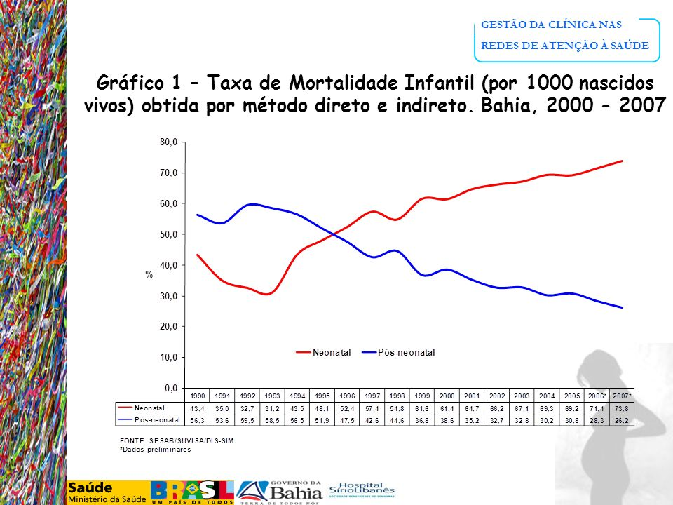 GESTÃO DA CLÍNICA NAS REDES DE ATENÇÃO À SAÚDE.