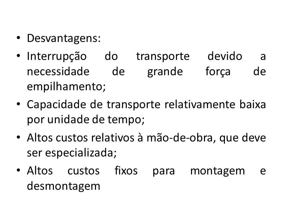 Desvantagens:Interrupção do transporte devido a necessidade de grande força de empilhamento;