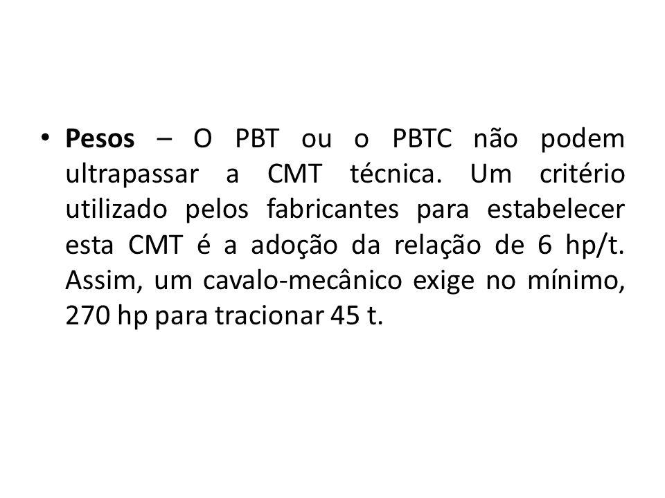 Pesos – O PBT ou o PBTC não podem ultrapassar a CMT técnica