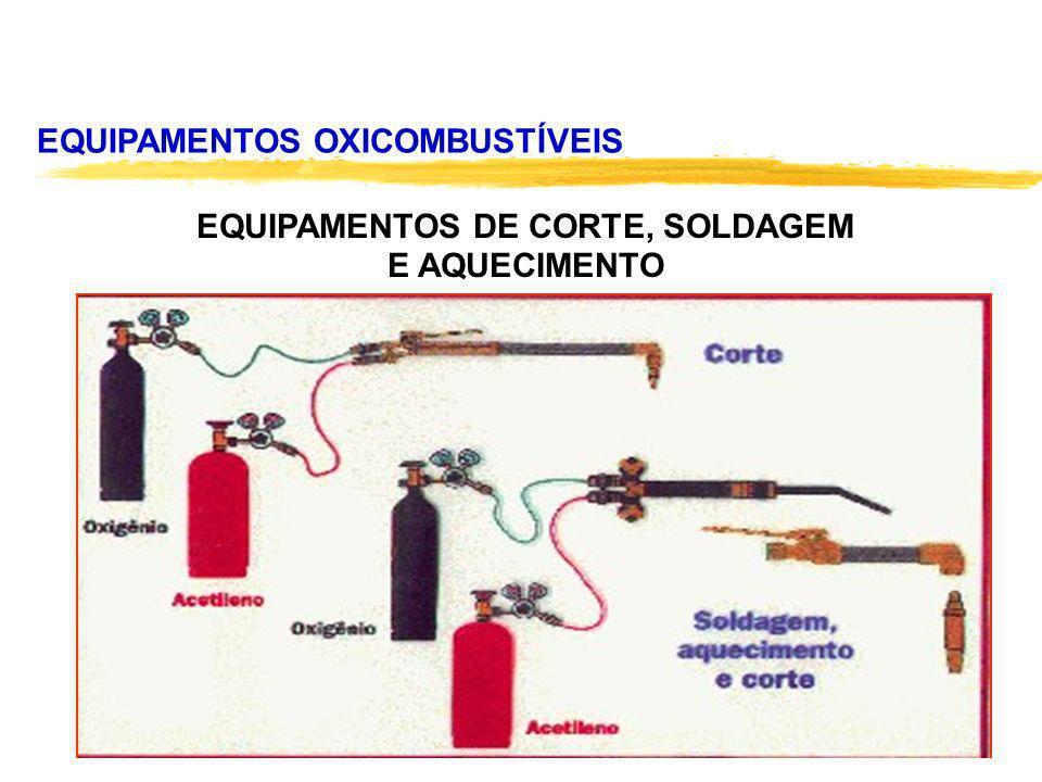 EQUIPAMENTOS DE CORTE, SOLDAGEM
