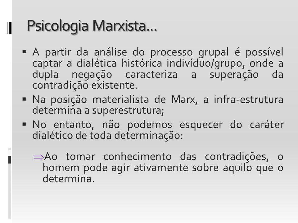 Psicologia Marxista...