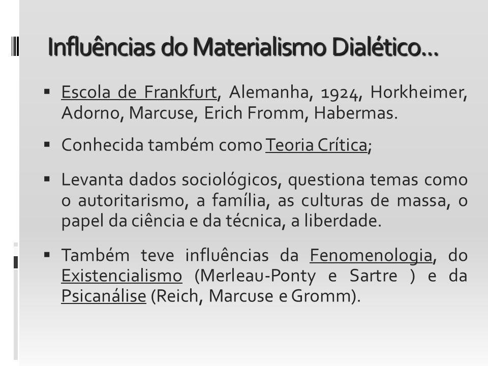 Influências do Materialismo Dialético...