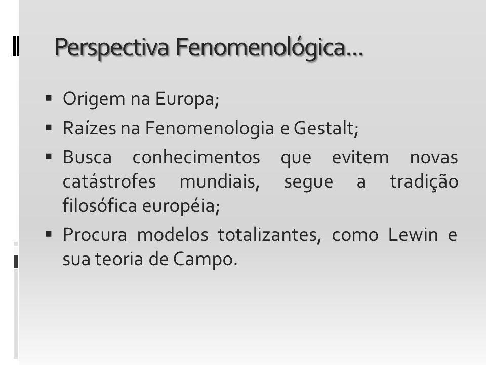 Perspectiva Fenomenológica...