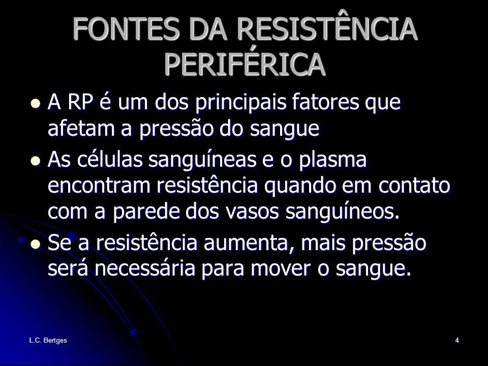 FONTES DA RESISTÊNCIA PERIFÉRICA