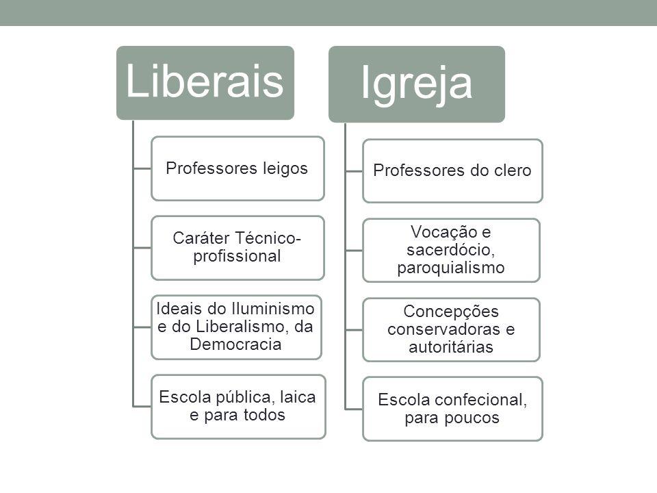 Liberais Igreja Professores leigos Professores do clero