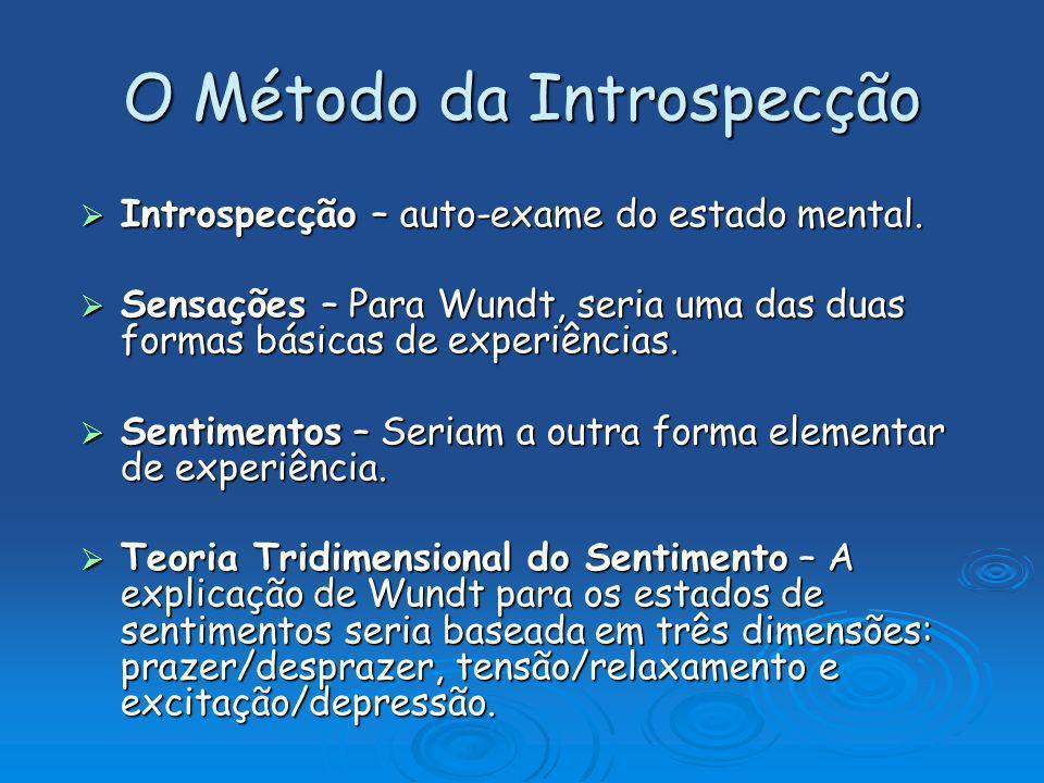 O Método da Introspecção