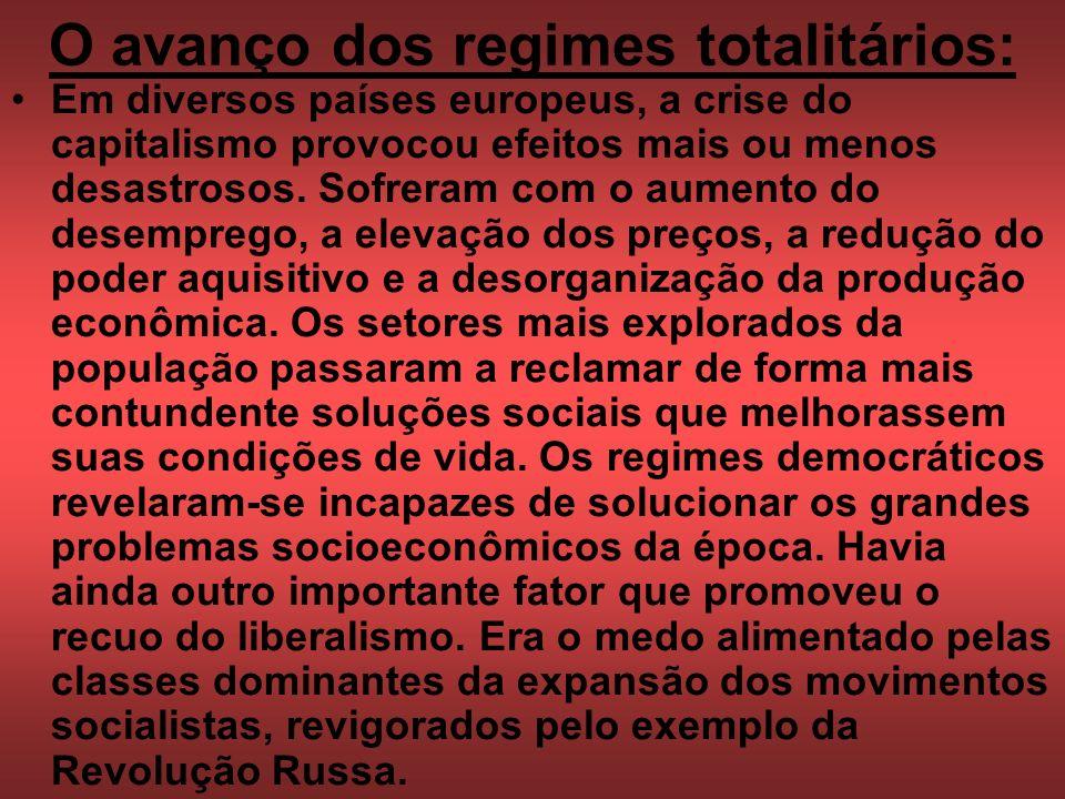 O avanço dos regimes totalitários: