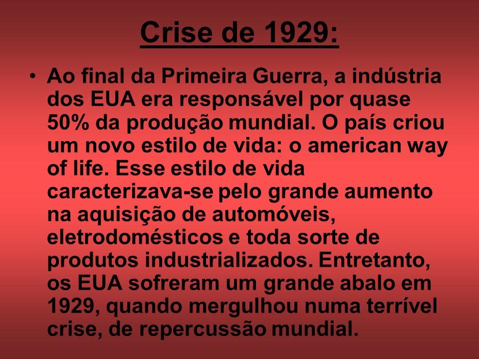 Crise de 1929: