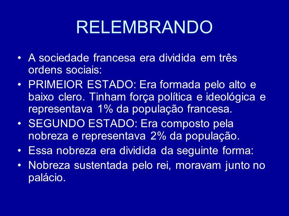 RELEMBRANDO A sociedade francesa era dividida em três ordens sociais: