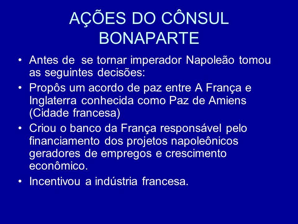 AÇÕES DO CÔNSUL BONAPARTE