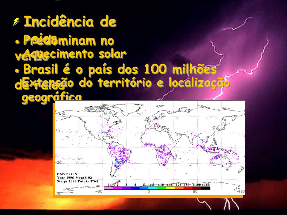 Incidência de raios Aquecimento solar