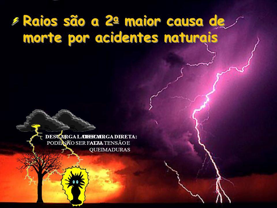 Raios são a 2a maior causa de morte por acidentes naturais