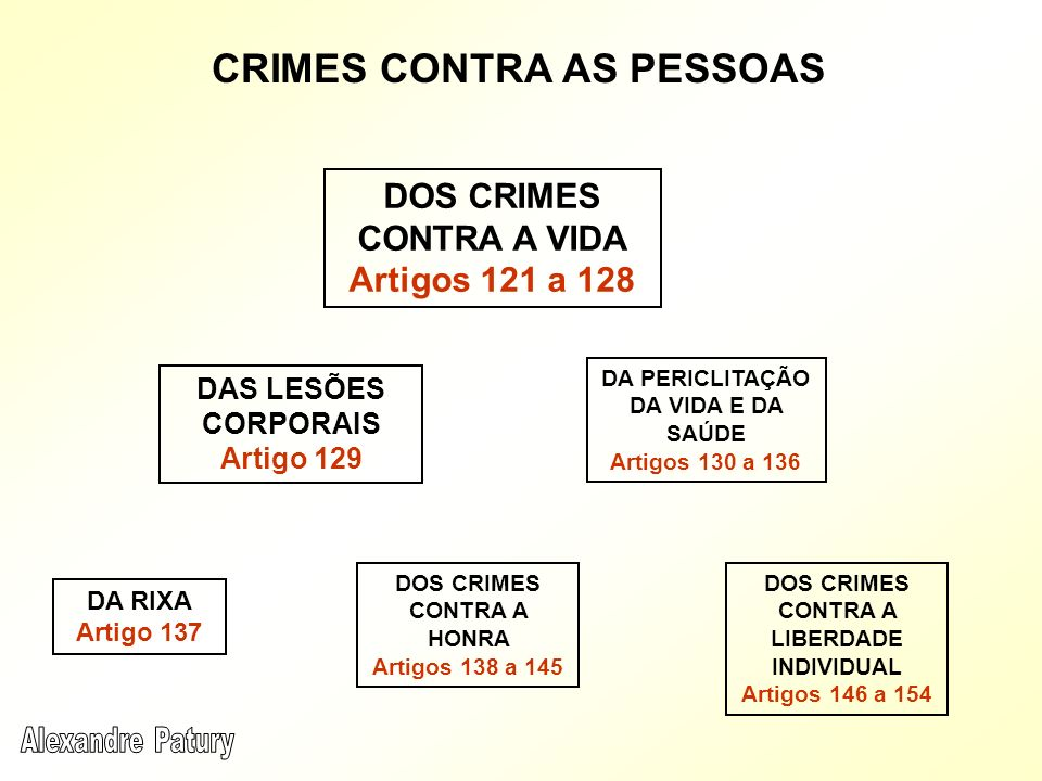 CRIMES CONTRA AS PESSOAS