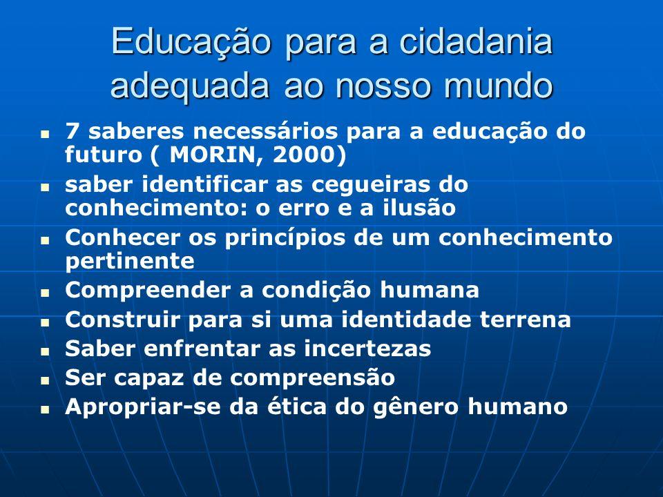 Educação para a cidadania adequada ao nosso mundo
