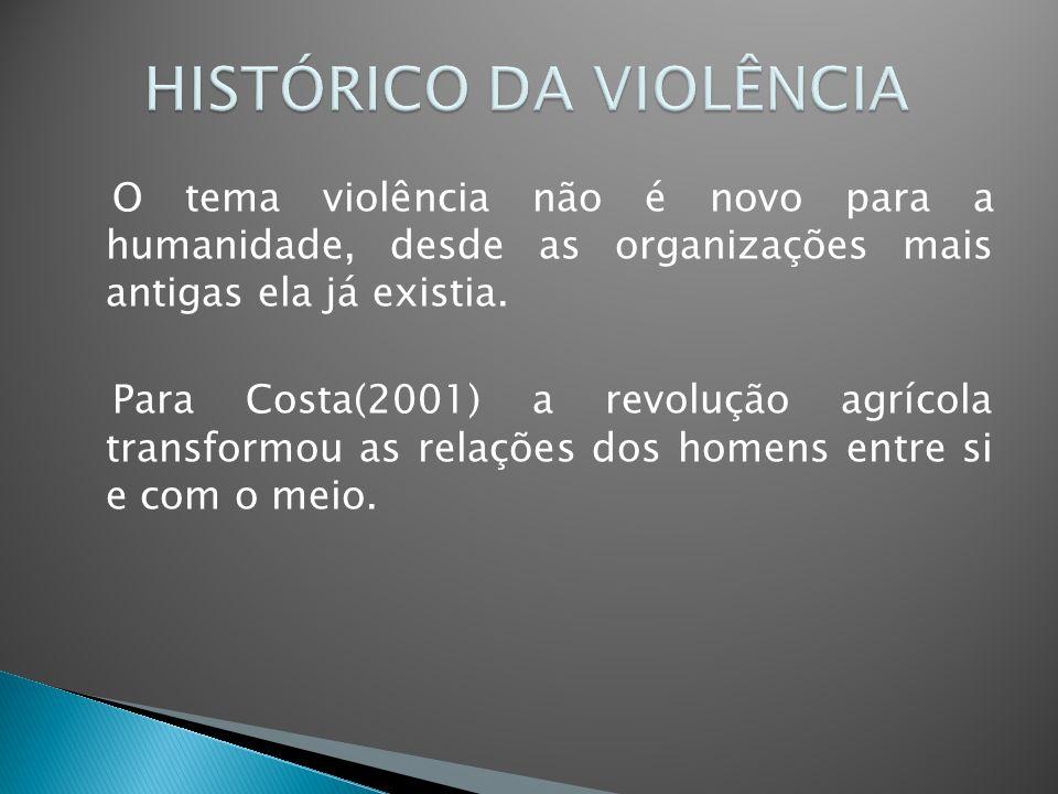 HISTÓRICO DA VIOLÊNCIA