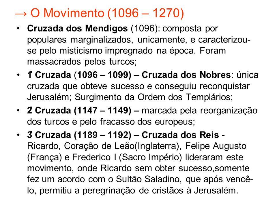 → O Movimento (1096 – 1270)