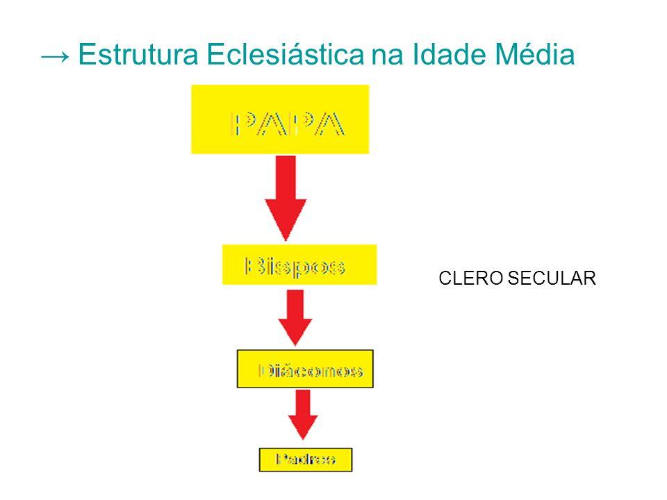 → Estrutura Eclesiástica na Idade Média