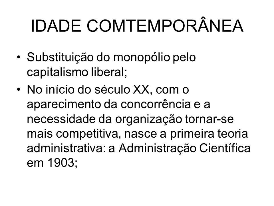 IDADE COMTEMPORÂNEA Substituição do monopólio pelo capitalismo liberal;