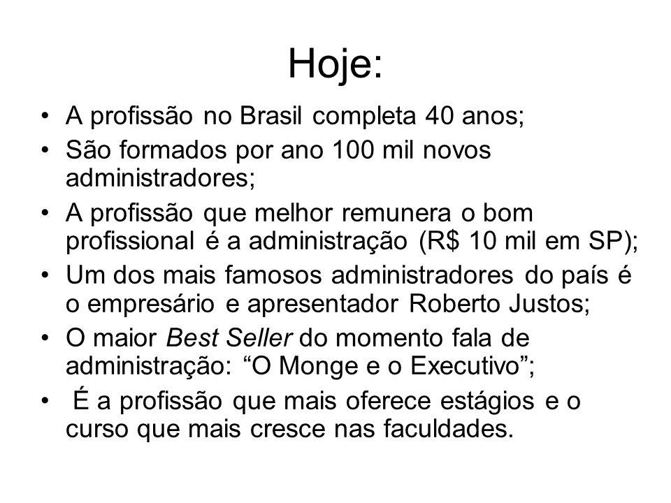Hoje: A profissão no Brasil completa 40 anos;