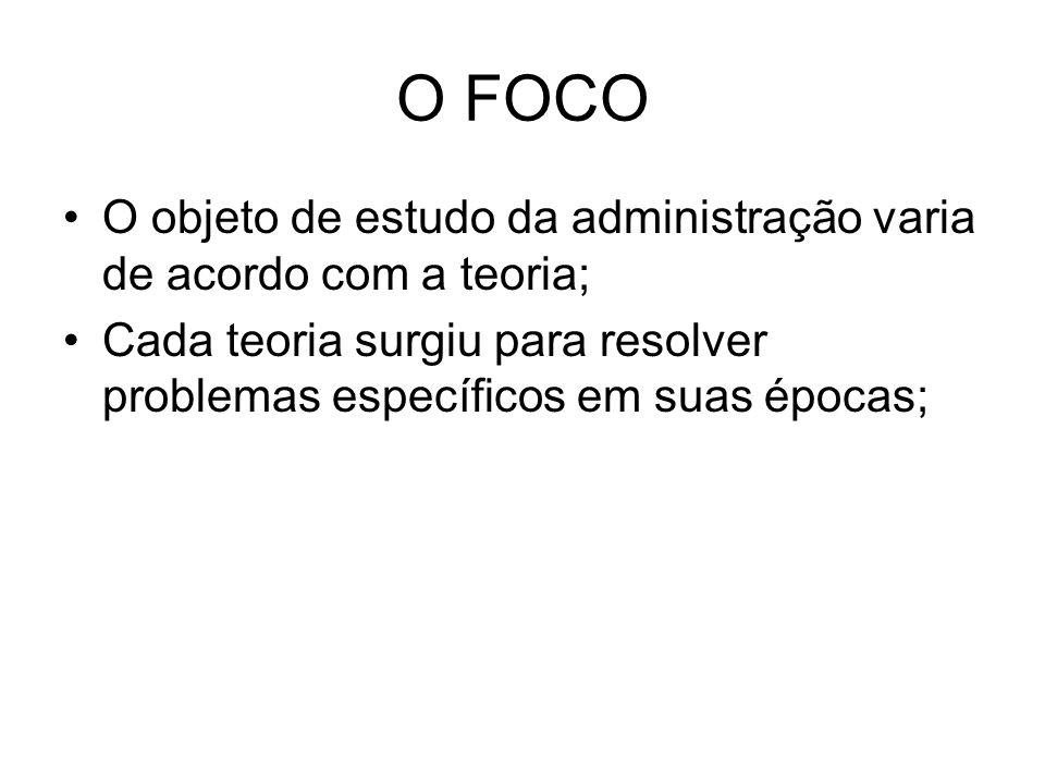 O FOCO O objeto de estudo da administração varia de acordo com a teoria; Cada teoria surgiu para resolver problemas específicos em suas épocas;