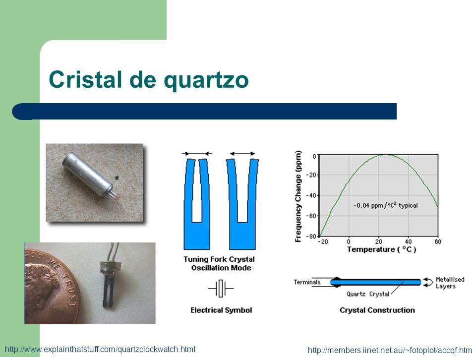 Cristal de quartzo http://www.explainthatstuff.com/quartzclockwatch.html.