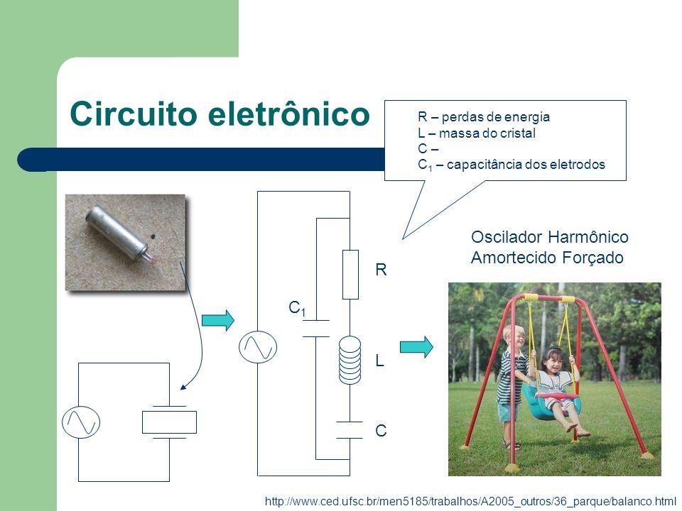 Circuito eletrônico Oscilador Harmônico Amortecido Forçado R C1 L C
