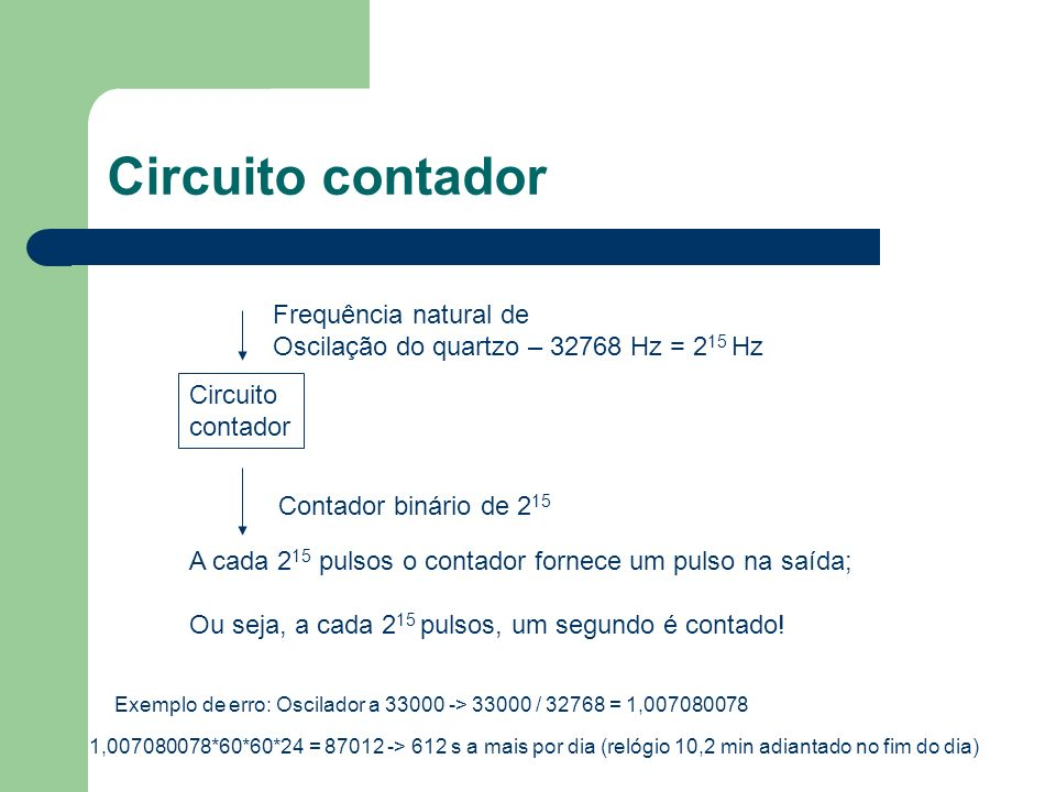 Circuito contador Frequência natural de