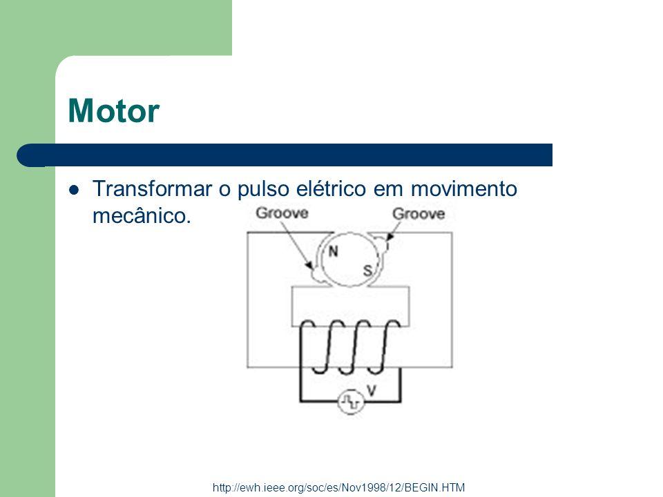 Motor Transformar o pulso elétrico em movimento mecânico.