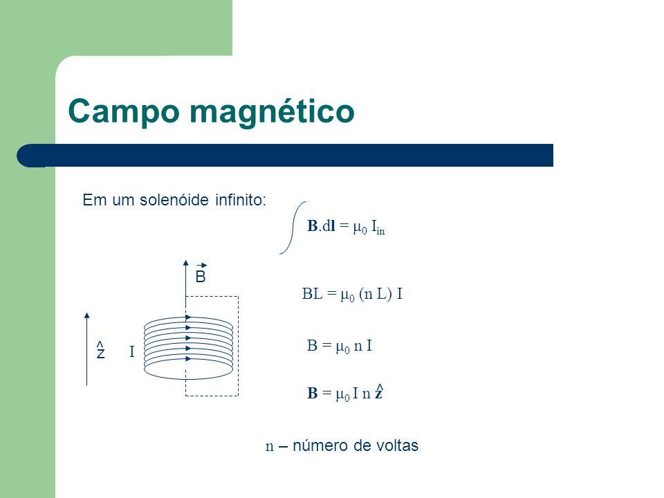 Campo magnético Em um solenóide infinito: B.dl = μ0 Iin B