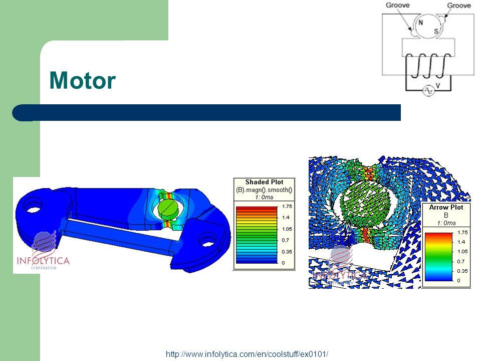 Motor http://www.infolytica.com/en/coolstuff/ex0101/