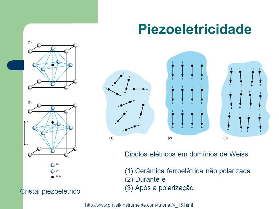 Piezoeletricidade Dipolos elétricos em domínios de Weiss
