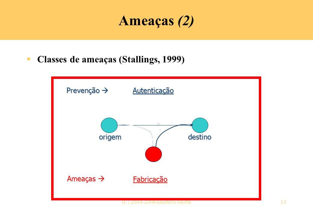 Ameaças (2) Classes de ameaças (Stallings, 1999) Prevenção 