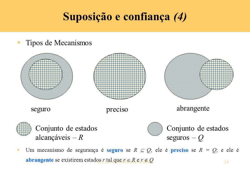Suposição e confiança (4)