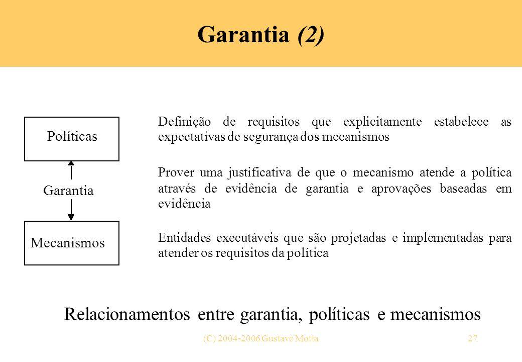 Relacionamentos entre garantia, políticas e mecanismos